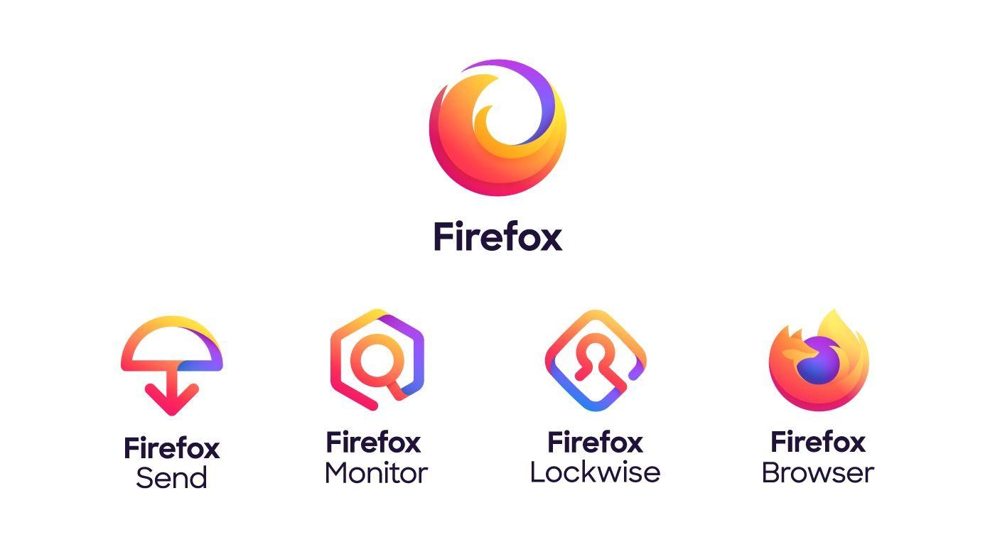 Logotipos de Firefox